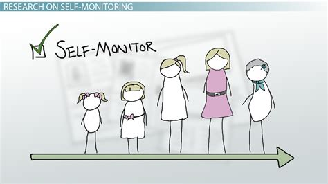 monitoring  psychology definition theory
