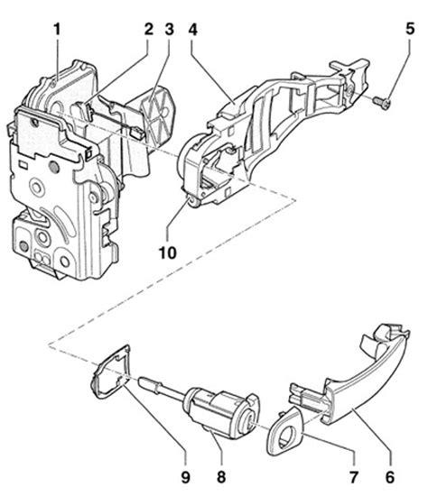 comment reparer une serrure de porte de voiture