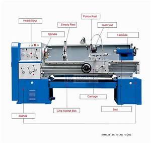 China Horizontal Conventional Manual Metal Lathe Machine