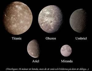 Uranus Umbriel