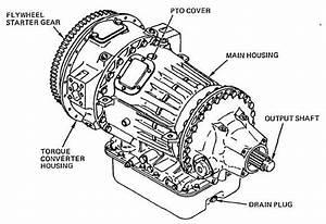 Allison 3500 Rds Wiring Diagram