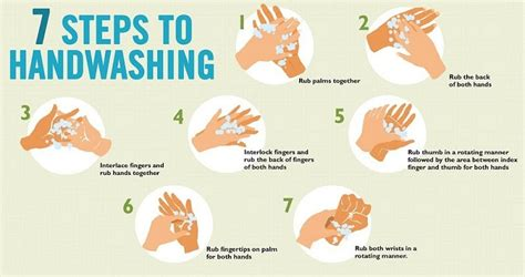 World Hand Hygiene Day 2016 Hand Washing Can Pevent