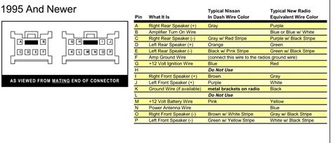 2001 Nissan Radio Wiring Harnes Diagram by 1994 Nissan Interior Parts Downloaddescargar