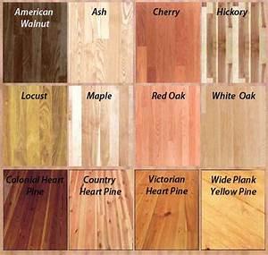 Hardwood Flooring Products Knox Hardwood