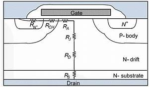 Metal Oxide Field Effect Transistor  What Is Rds On