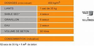 Dosage Pour 1m3 De Béton : duracem 42 5 n cem v pm es v18 bat 39 expert ~ Premium-room.com Idées de Décoration