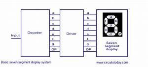 Perbedaan Seven Segment Tipe Sm41056 Dan Sm42056
