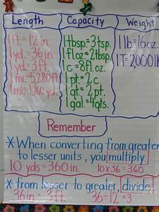 Mrs Sims Ms Mathis 39 4th Grade Math Website