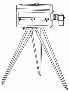 The Daguerreotype Process