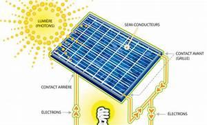 Panneaux Photovoltaiques Prix : prix panneau solaire m2 energies naturels ~ Premium-room.com Idées de Décoration