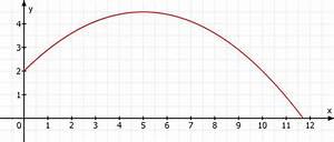Quadratische Funktion Berechnen : quadratische funktionen kugelsto en und quadratische funktion mathelounge ~ Themetempest.com Abrechnung