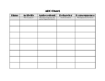 Abc Behaviour Chart Template by Abc Data Chart For Behavior Plans By Real Deal Counseling