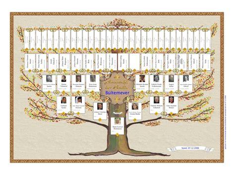 blanko stammbaum zum ausdrucken kalender