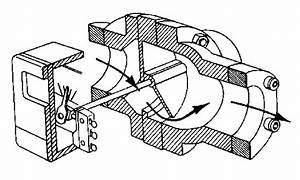 Swinging Vane Flow Switch   Source  P  69  Instrument Engineers U0026 39