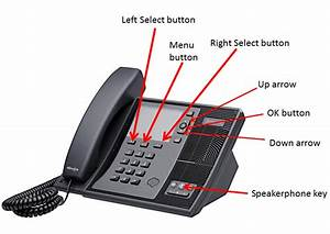 Guide To Polycom Cx600 Phones