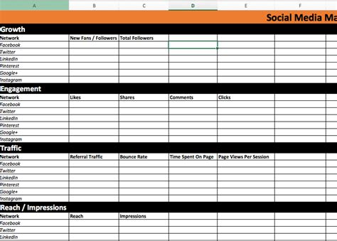 social media report template how to use social media analytics to create the best content