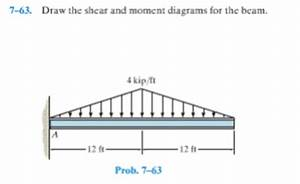 solved draw the shear and moment diagrams for the beam 1 With beam moment diagram