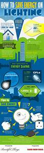 Infographic: How to Save Energy on Lighting
