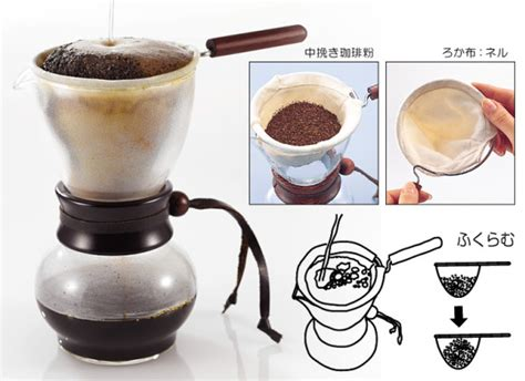 History Of Japanese Coffee Ground City And Clever Ways To Barista Coffee Day Varanasi Gift Card Bar Jersey Menu Oval Shaped Glass Tables Robot Leaf Ingredients On Friends