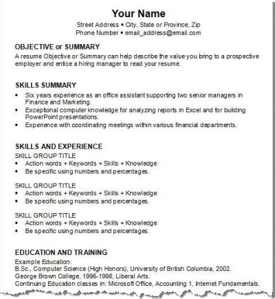 resume format the functional resume