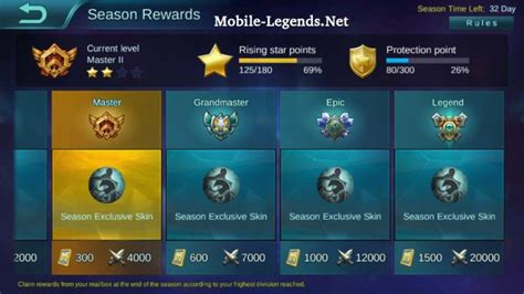 pangkat mobile legend ranked rewards 2019 mobile legends