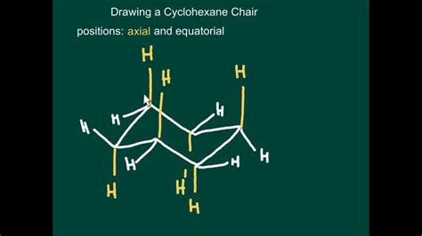 how to draw cyclohexane chair conformation part 2