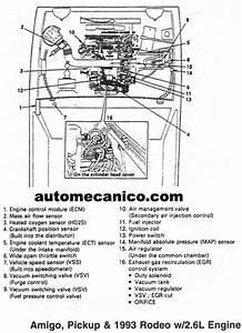 Isuzu Amigo Impulse Rodeo Stylus Sensores Y Componentes