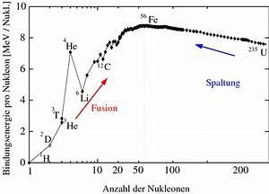 Kernfusion Energie Berechnen : grundlagen der kernfusion ~ Themetempest.com Abrechnung