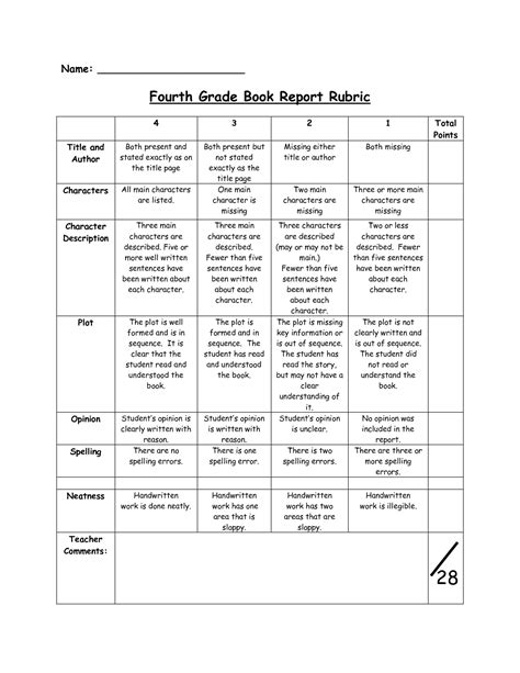 fourth grade book report rubric pdf pdf teaching