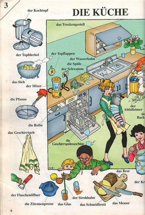 Steintapete In Der Küche by Die K 252 Che Wortschatz Vokabeln Learn