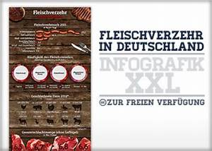 Wasserverbrauch Deutschland 2016 : statistiken zum pro kopf verbrauch statista ~ Frokenaadalensverden.com Haus und Dekorationen
