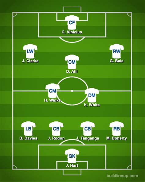 Spurs XI vs Marine - FA Cup preview, predicted lineup ...