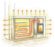ancient roman heating  wal techniques google search
