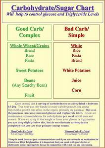 Carbohydrate Carb Counter Chart Diabetic Carb Counting