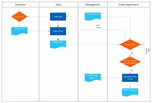 This Diagram Was Created In Conceptdraw Pro Using The  U0026quot Cross