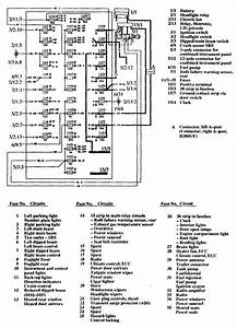 Volvo 760  1990  - Wiring Diagrams - Fuse Panel