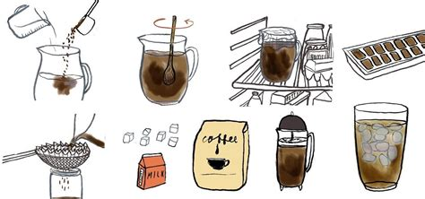 How to Cold Brew Perfectly Refreshing Iced Coffee at Home « The Secret Yumiverse :: WonderHowTo