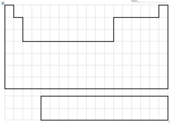 blank periodic table  william habiger teachers pay