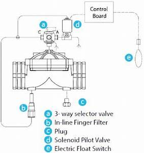 water level float switch water float control switches With sensor besides bilge pump float switch wiring diagram on water level