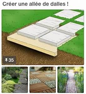 Faire Une Allée Carrossable : r aliser une all e en dalles dans le jardin quelles ~ Premium-room.com Idées de Décoration