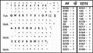 Pin Computer-hindi-typing-keyboard-chart on Pinterest