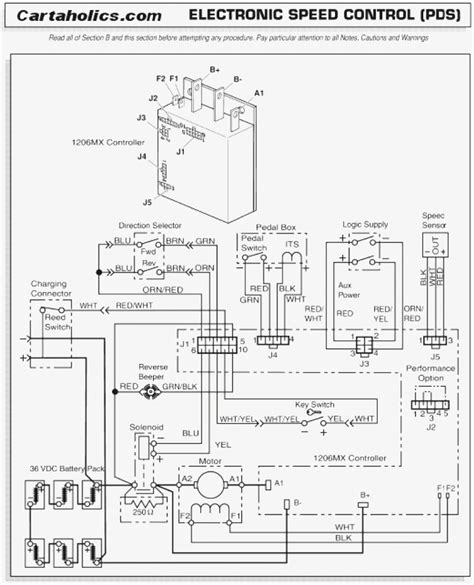 G16a Wiring Diagram by Yamaha G29 Engine Diagram Downloaddescargar