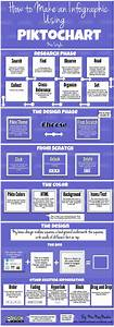 1000  Images About Infographics On Pinterest