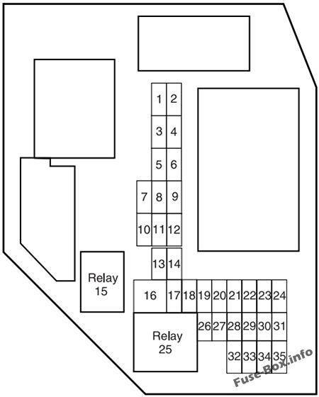 interior fuse box diagram ford ranger