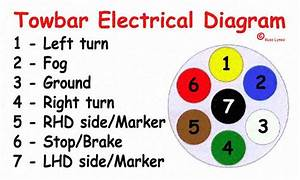 Wiring Diagram For 13 Pin Caravan Plug Trailer In Towing