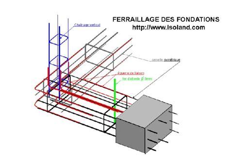 ferraillage fondation mur de cloture clotureavendre