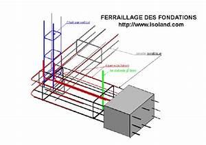 Ferraillage Fondation Mur De Cloture : charmant maison en beton banche 14 ferraillage ~ Dailycaller-alerts.com Idées de Décoration