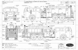 Anatomy Of A Fire Truck