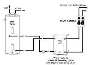Air Source Heat Pump Desuperheater Images