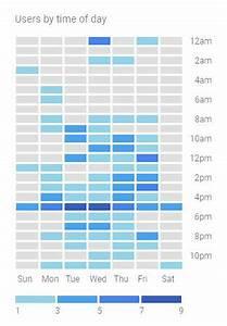 Chart Js2 Heatmap Histogram Chart In Chart Js Stack